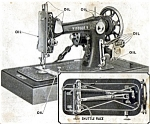 Click here to enlarge image and see more about item smm820a: PRINTED Windsor B Montgomery Ward sewing machine manual (smm820a)