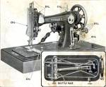 Click here to enlarge image and see more about item smm820apdf: DOWNLOAD / PDF Windsor B Montgomery Ward by National sewing machine manual (smm820apdf)