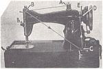 Click here to enlarge image and see more about item smm888: Morse model 200 sewing machine manual (smm888)