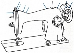 Click here to enlarge image and see more about item smm889: Morse model 200 sewing machine manual (smm889)
