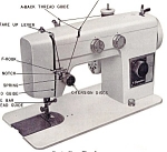 Click here to enlarge image and see more about item smm900: PRINTED Montgomery Ward  260 sewing machine manual (smm900)