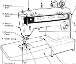 Click here to enlarge image and see more about item smm929a: Finesse model 834 sewing machine manual