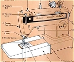 Click here to enlarge image and see more about item smm930a: Finesse model 834 sewing machine manual