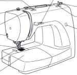 Click here to enlarge image and see more about item smm943: PRINTED Singer 3116 sewing machine manual (smm943)