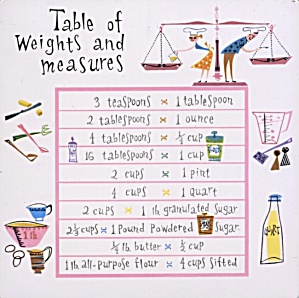 Hot Pad Trivet Table Of Weights And Measures