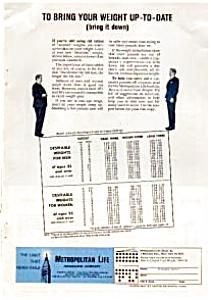 Metropolitan Life Weight Chart  Ad Oct 1961 (Image1)