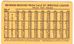 Click to view larger image of Revenue from sale of spiritous liquor wallet size chart tc0210 (Image2)