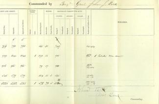 Autograph General John J. Peck (Image1)