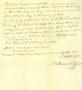 1815 Listing Of Lands, Houses & Slaves In Wythe County, Virginia