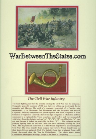 Civil War Infantry Display (Image1)