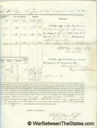 Pay Voucher For Officer Of 12th Ohio Cavalry